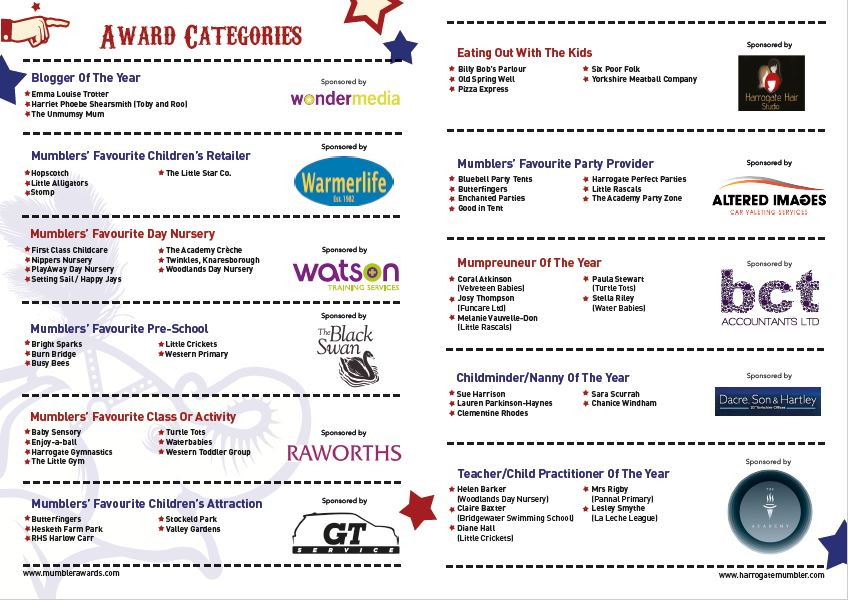 Award Categories
