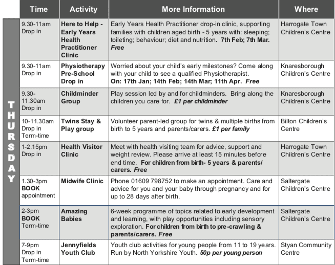 Whats on Thursday at Harrogate Childrens Centres January- March 2019